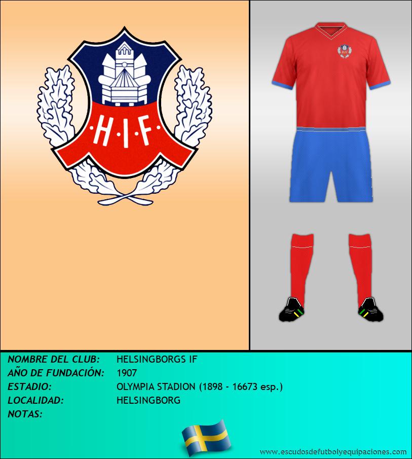 Escudo de HELSINGBORGS IF