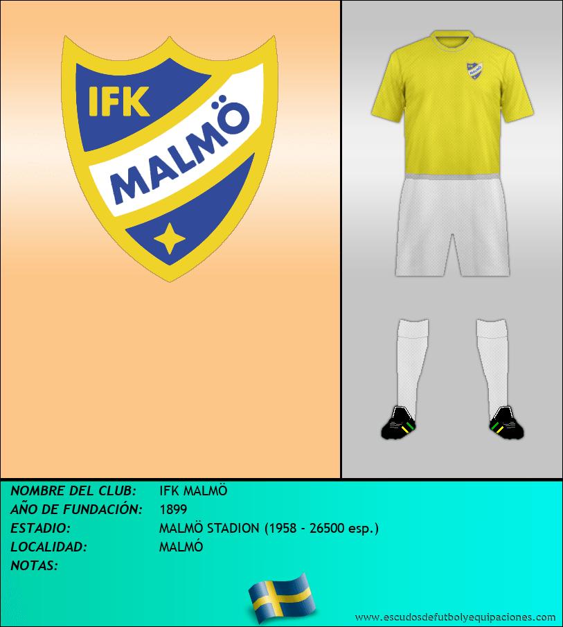 Escudo de IFK MALMÖ