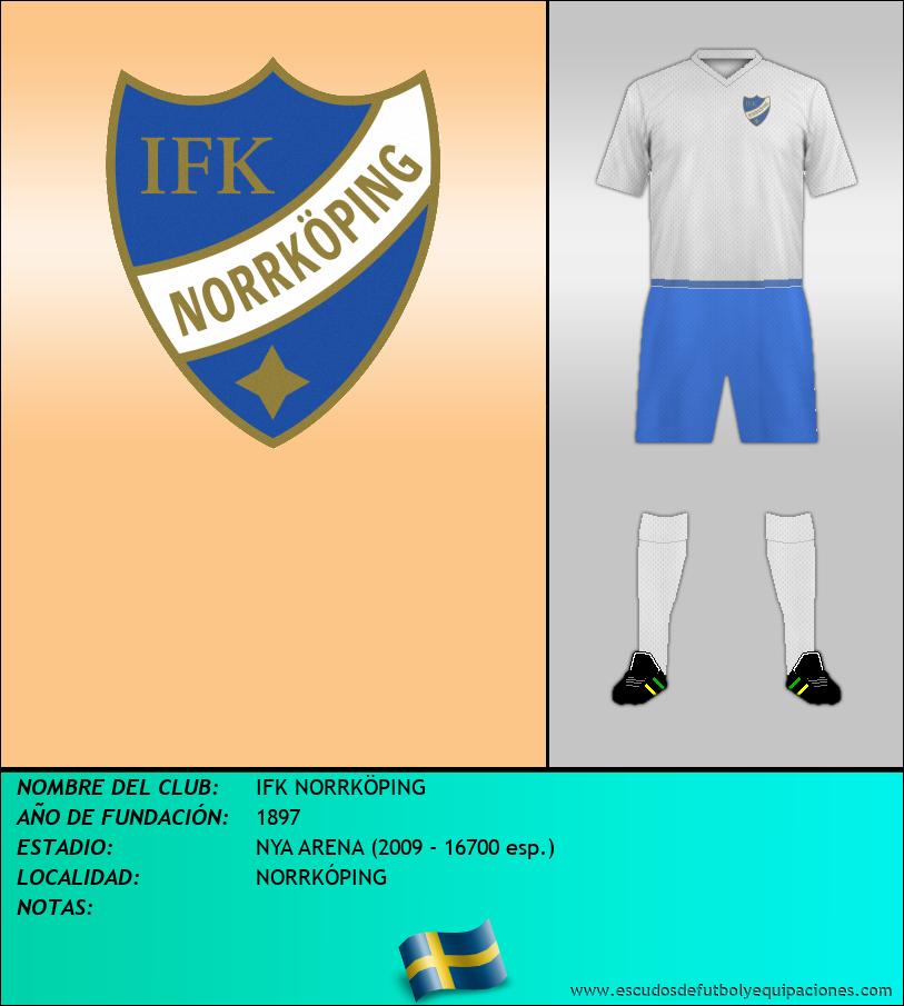Escudo de IFK NORRKÖPING