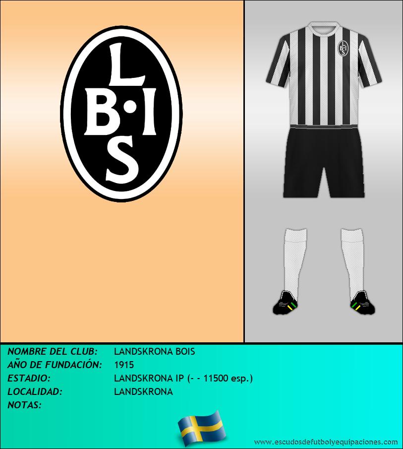Escudo de LANDSKRONA BOIS
