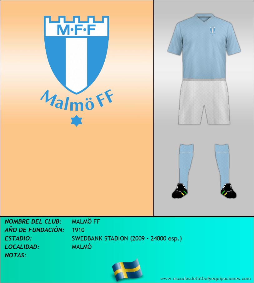 Escudo de MALMÖ FF