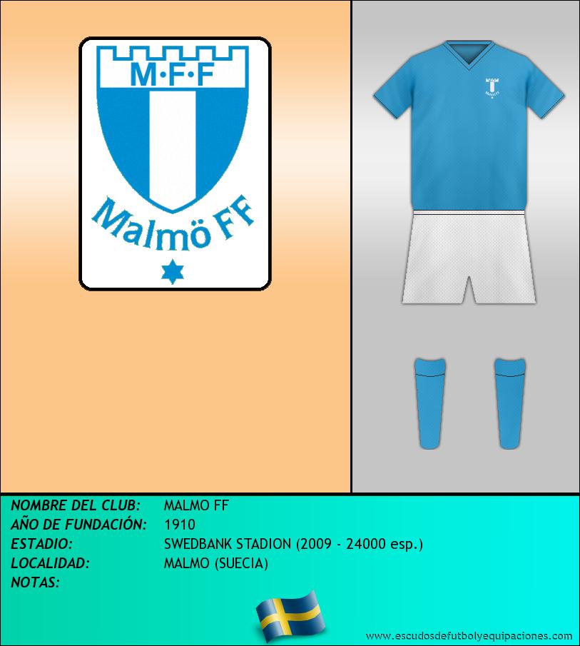 Escudo de MALMO FF