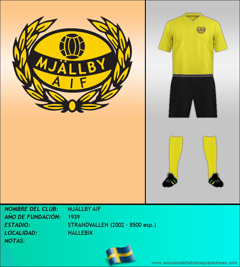 Escudo de MJÄLLBY AIF