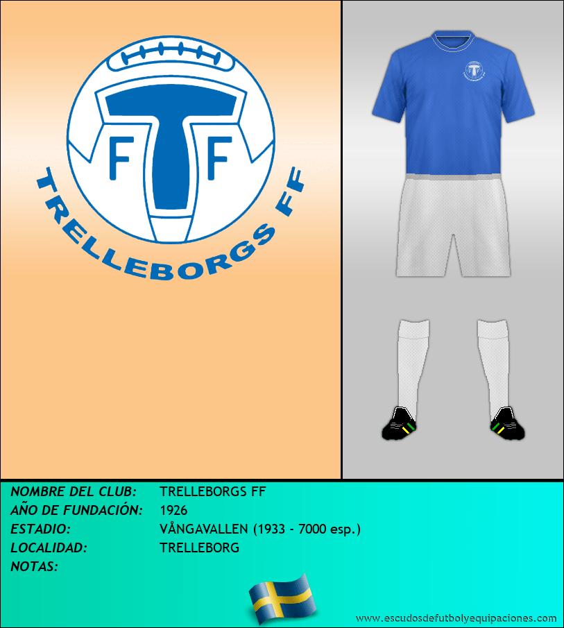 Escudo de TRELLEBORGS FF