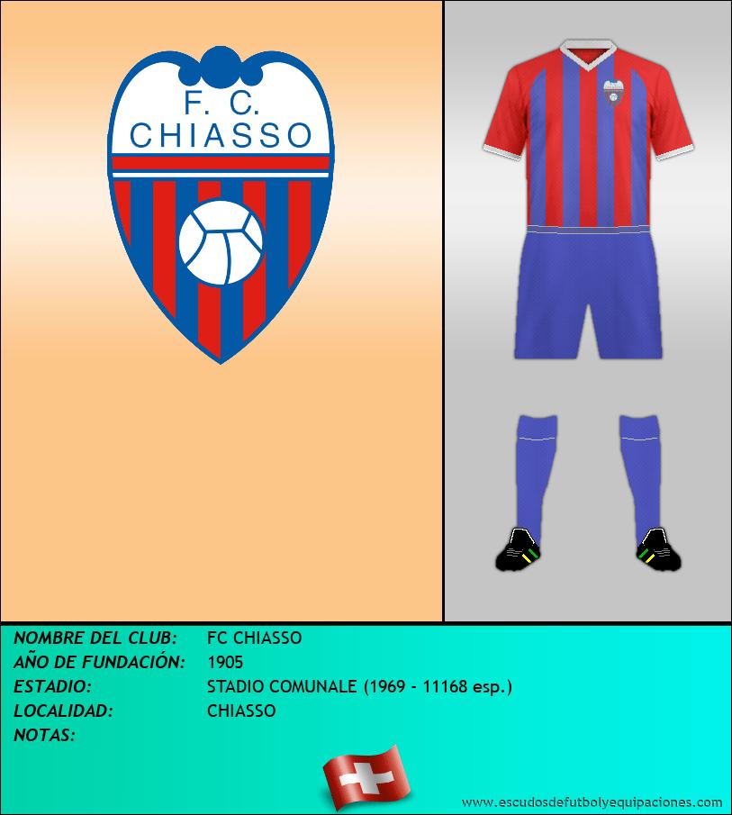 Escudo de FC CHIASSO