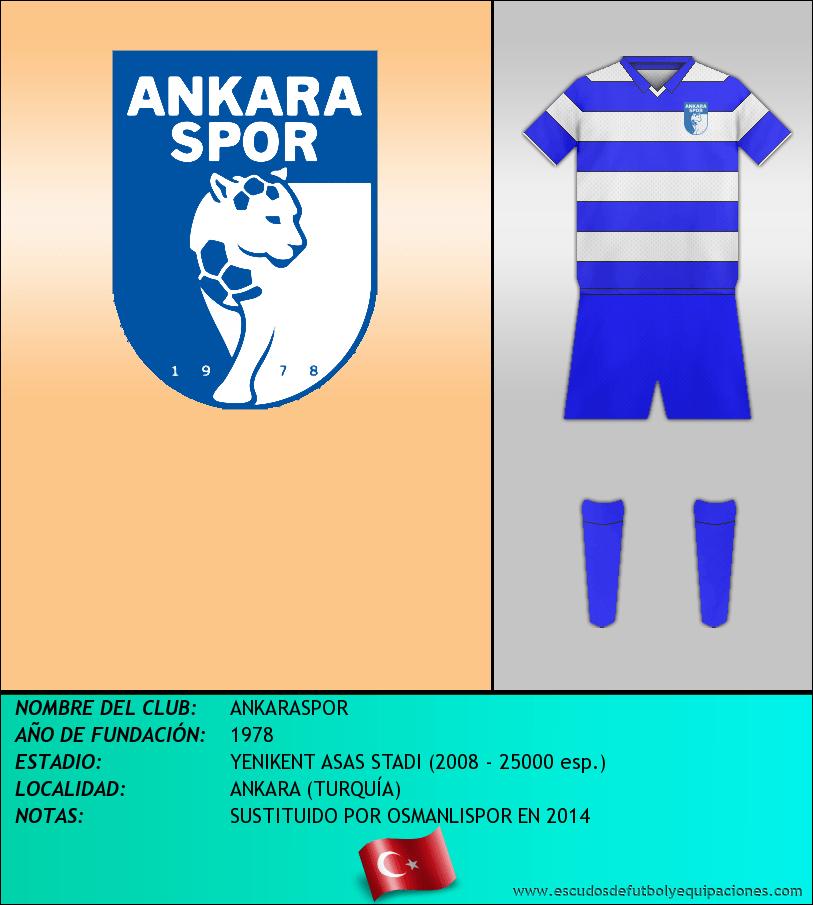 Escudo de ANKARASPOR