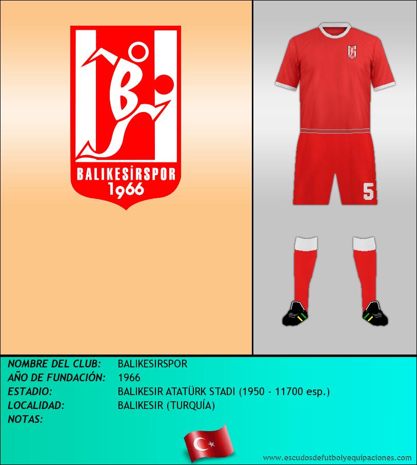Escudo de BALIKESIRSPOR