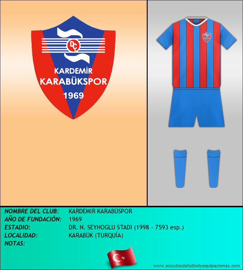 Escudo de KARDEMIR KARABÜSPOR