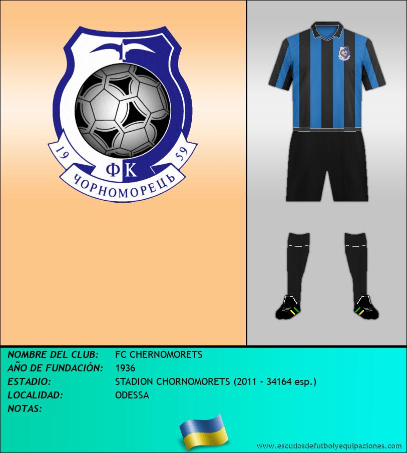 Escudo de FC CHERNOMORETS