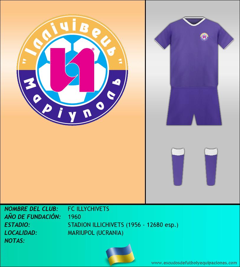 Escudo de FC ILLYCHIVETS