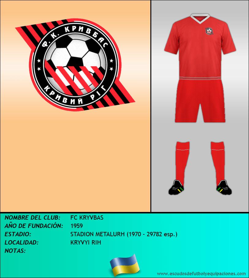 Escudo de FC KRYVBAS